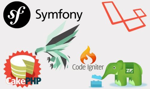 Popular frameworks in PHP Cover